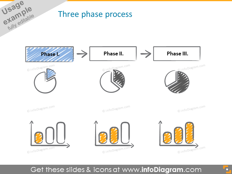 three phase process process diagram scribble handwritten icons ppt clipart