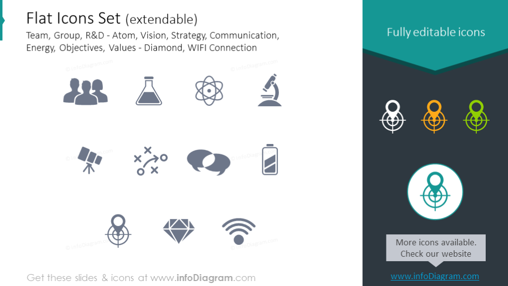 Flat icons set:Team, Group, Research, development , Vision, Strategy