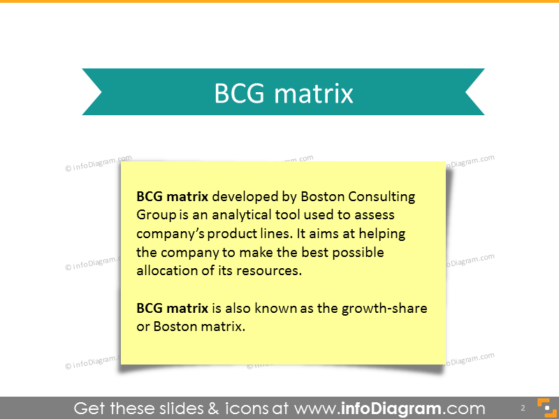 Definition of BCG matrix