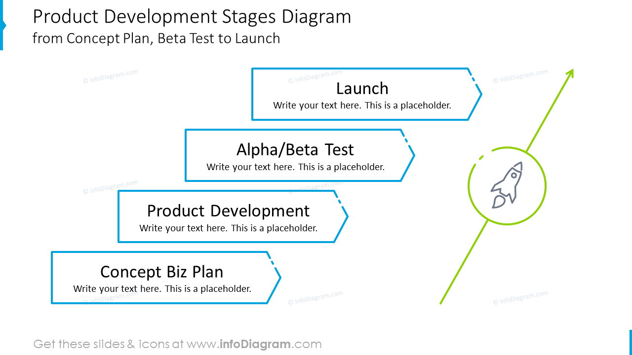 Product development stages infographics