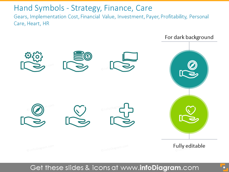 Hand Symbols - Strategy, Finance, Care