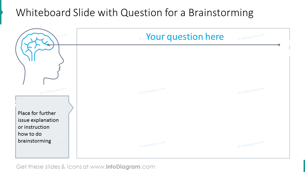 Whiteboard slide with question for a brainstorming