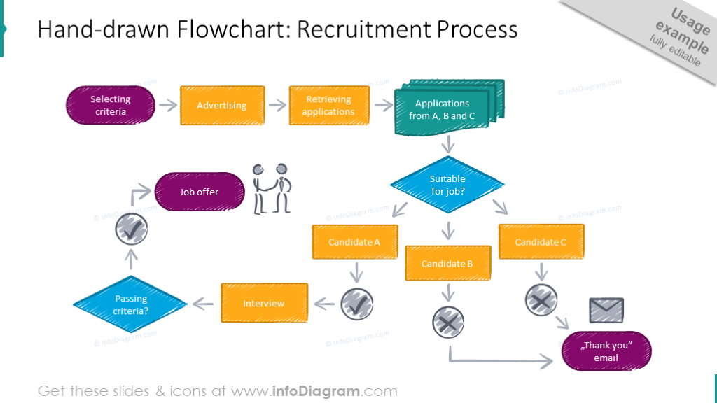 create a process flow chart in powerpoint creative process flow chart design powerpoint templates for  creative process flow chart design