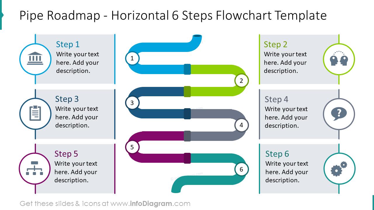 Pipe roadmap: horizontal 6 steps flowchart
