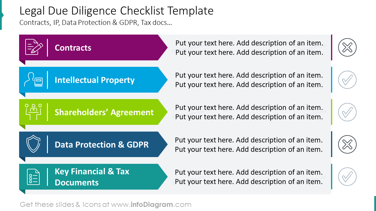 Legal due diligence checklist template