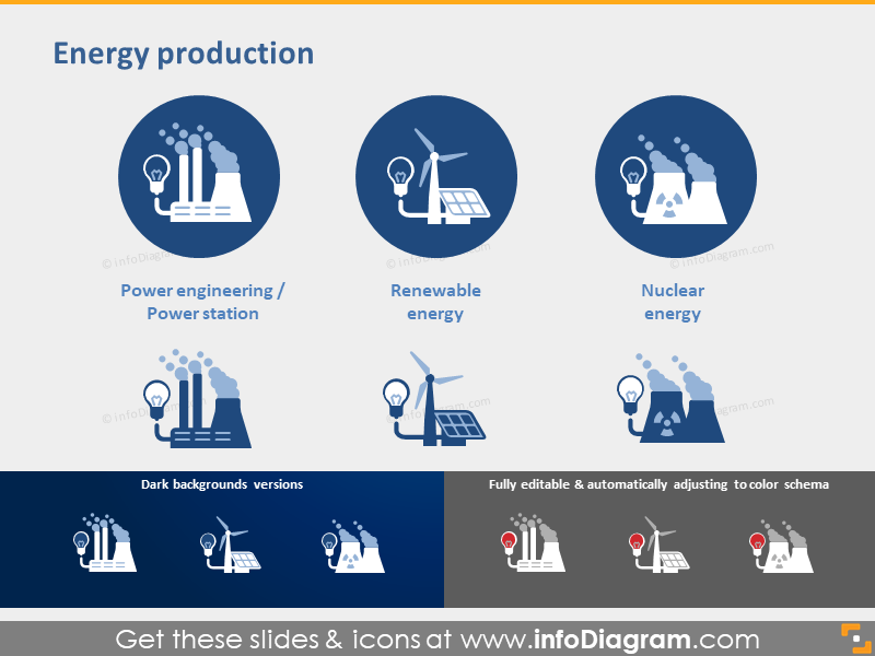 Energy icons Power station Renewable Nuclear symbol ppt