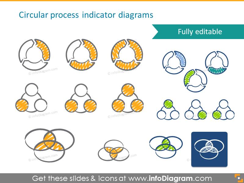 scribble circular process indicator symbols venn handwritten pictograms icons ppt clipart