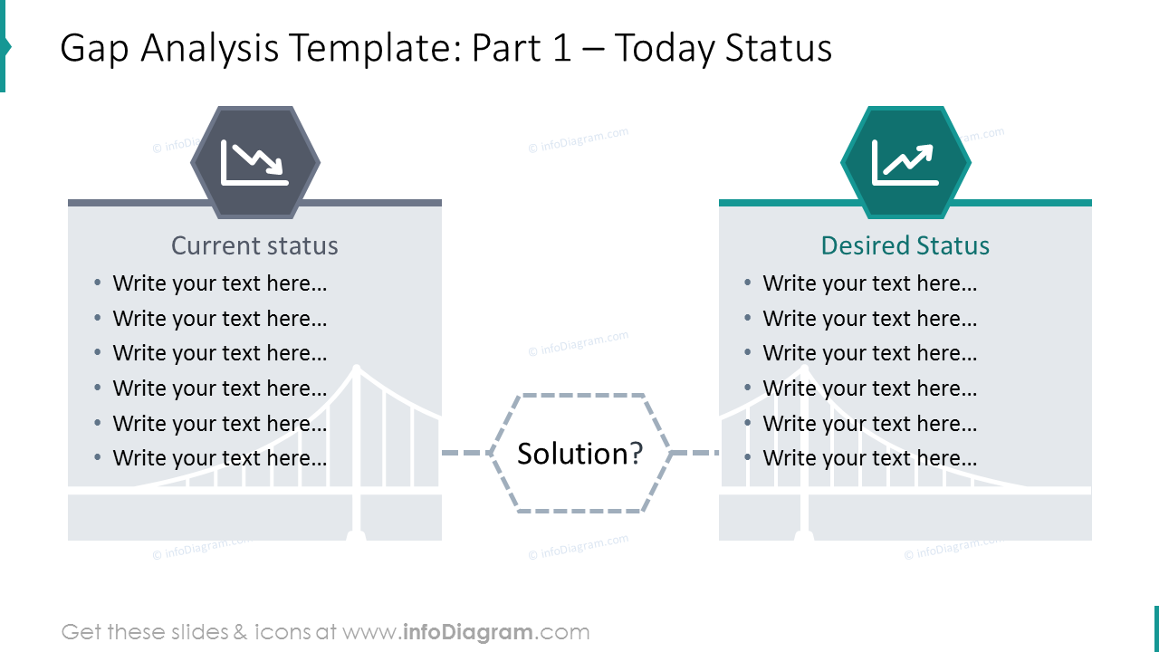 Gap analysis comparison template with icons