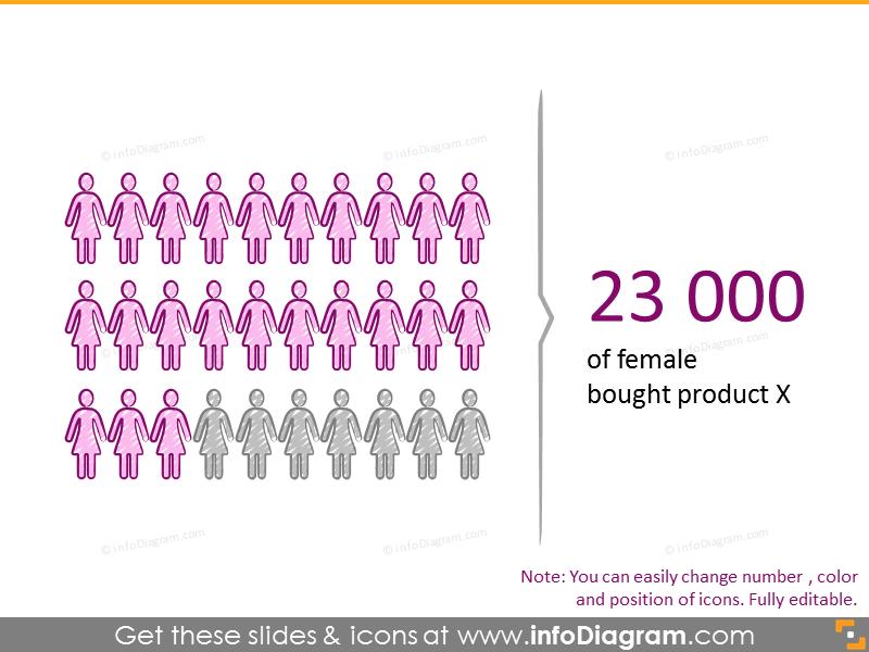 Infographics population diagram – female icons