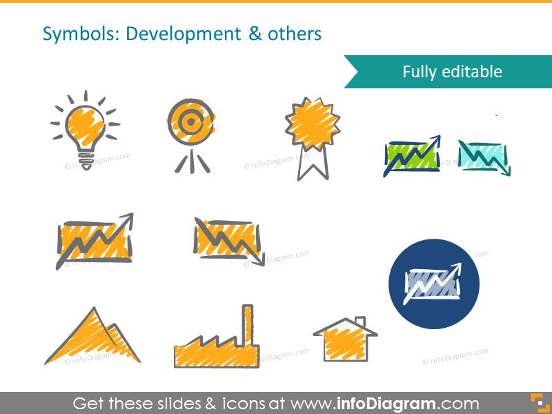 scribble development symbols bulb target handwritten pictograms icons ppt clipart