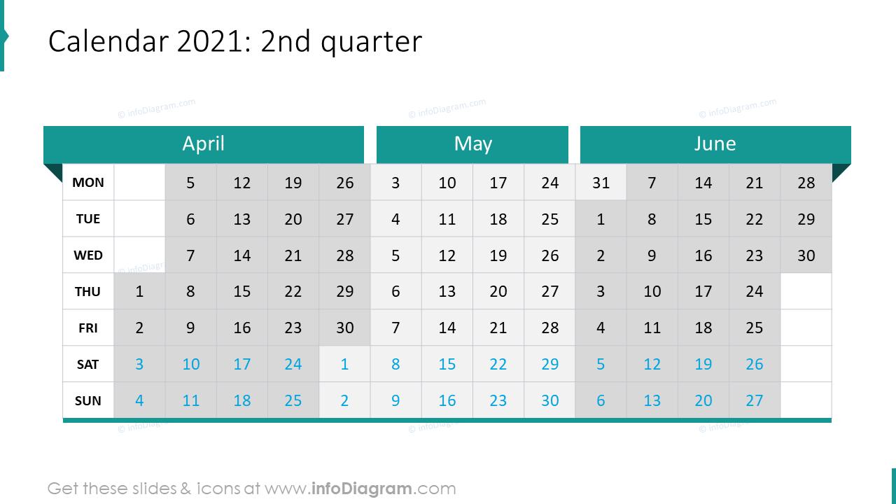 2nd Quarter 2020 EU Calendars