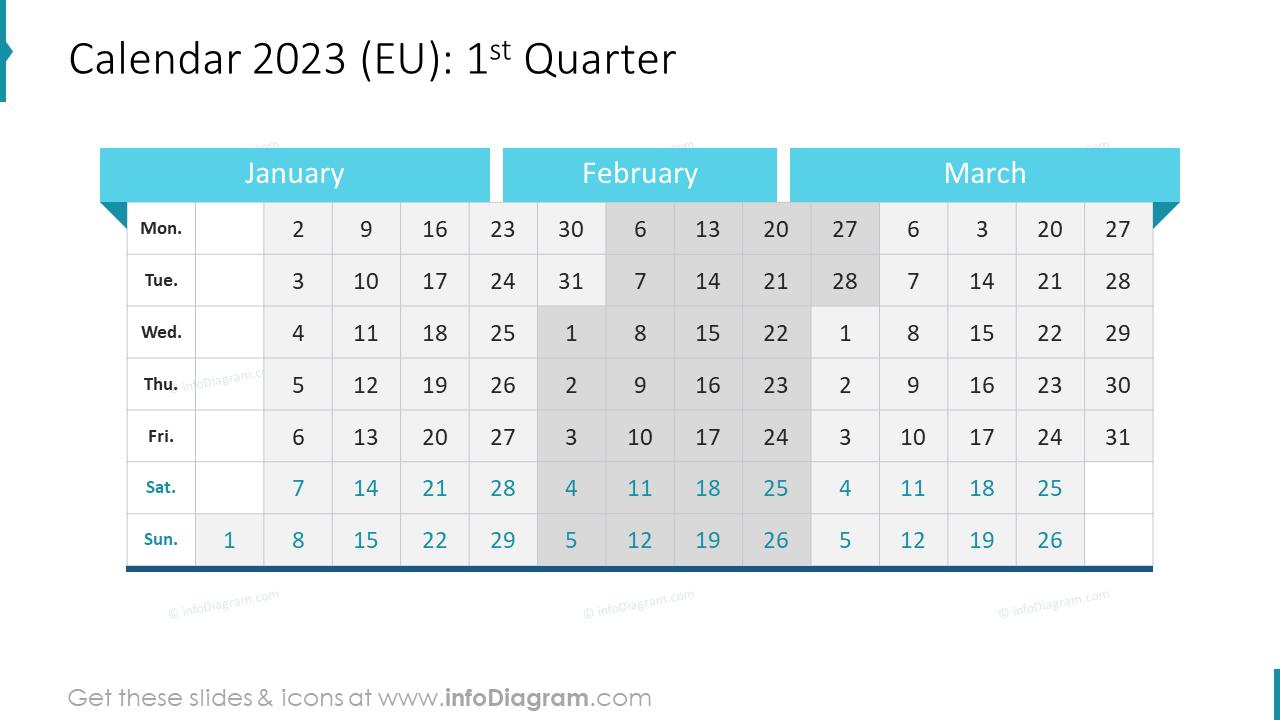 2nd Quarter 2022 EU Calendars