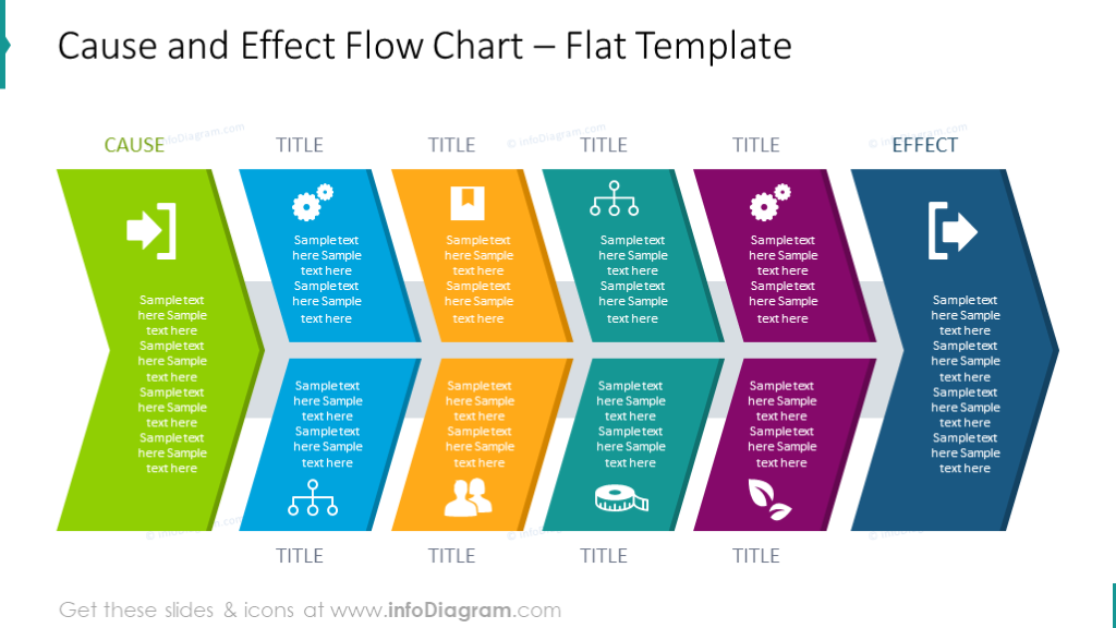 Cause And Effect Template from www.infodiagram.com