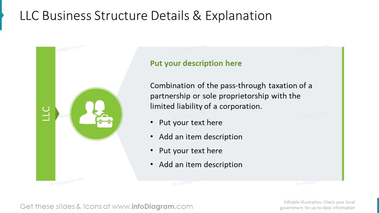 LLC business structure details and explanation slide