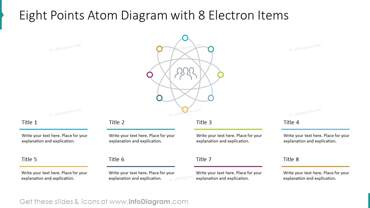 Eight points atom diagram with eight electron items
