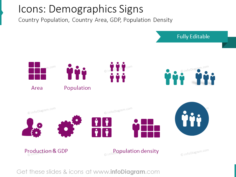 Icons set: Demographics, Population, Country Area, GDP, Population, Density