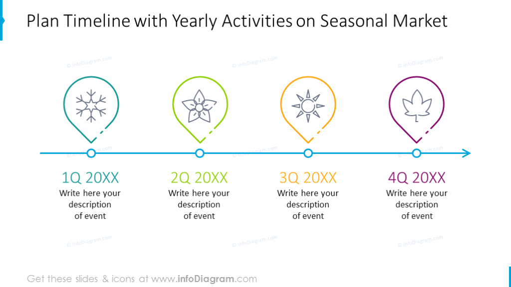Yearly activities timeline with multicolor outline icons