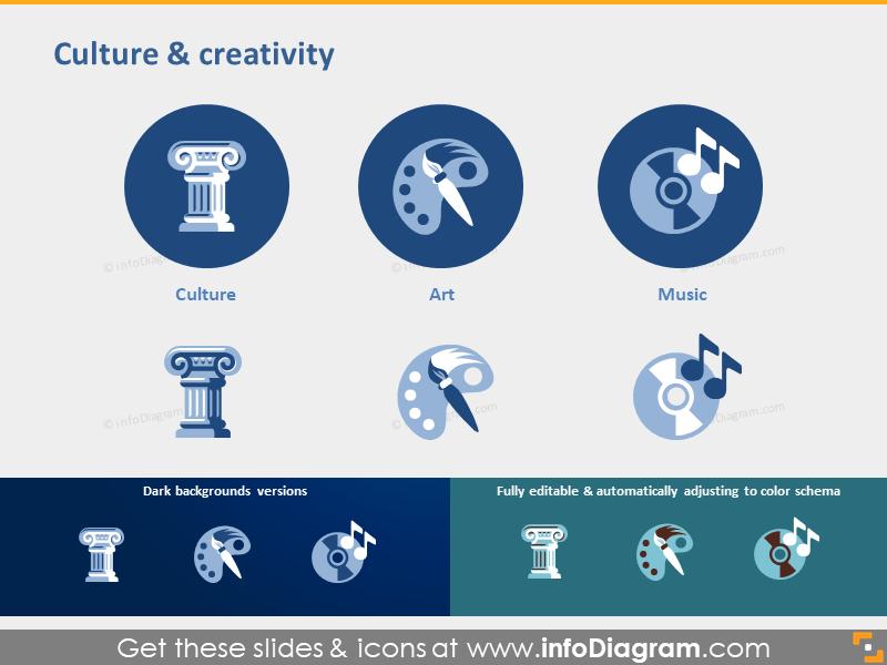 Culture Art Music pictogram powerpoint clipart