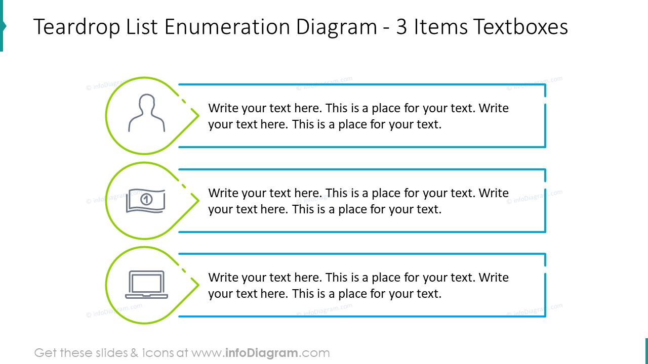 Teardrop list enumeration diagram for three items
