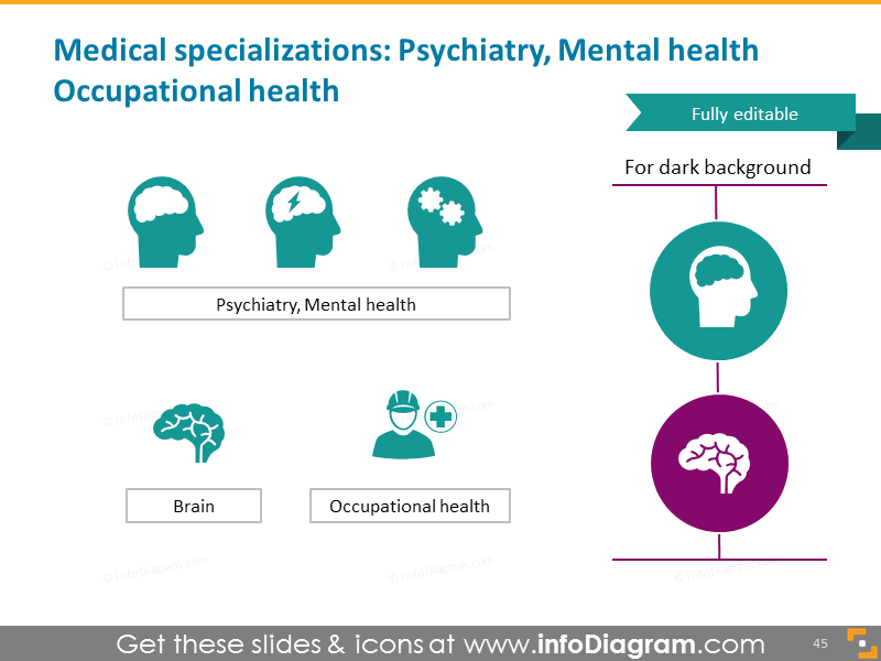 Psychiatry, mental health, occupational health