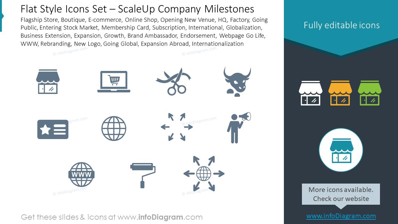Flat Style Icons Set – ScaleUp Company Milestones
