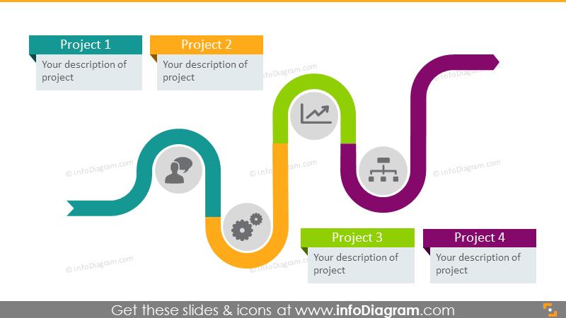 4 project roadmap infographics flat snake shape
