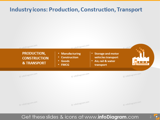 Industry icons Production Construction Transportation flat PPT clipart