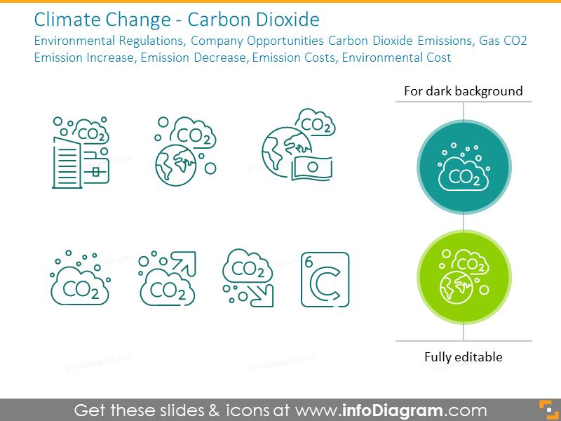 Climate Change - Carbon Dioxide