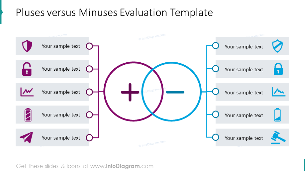 Comparison table intended to visualize pluses and minuses