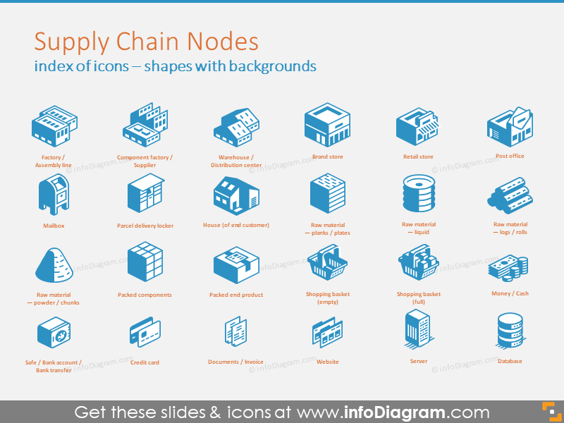 Supply Chain 3D shapes with backgrounds