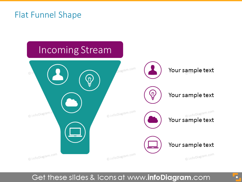 Sales funnel stages and incoming stream  illustrated with icons