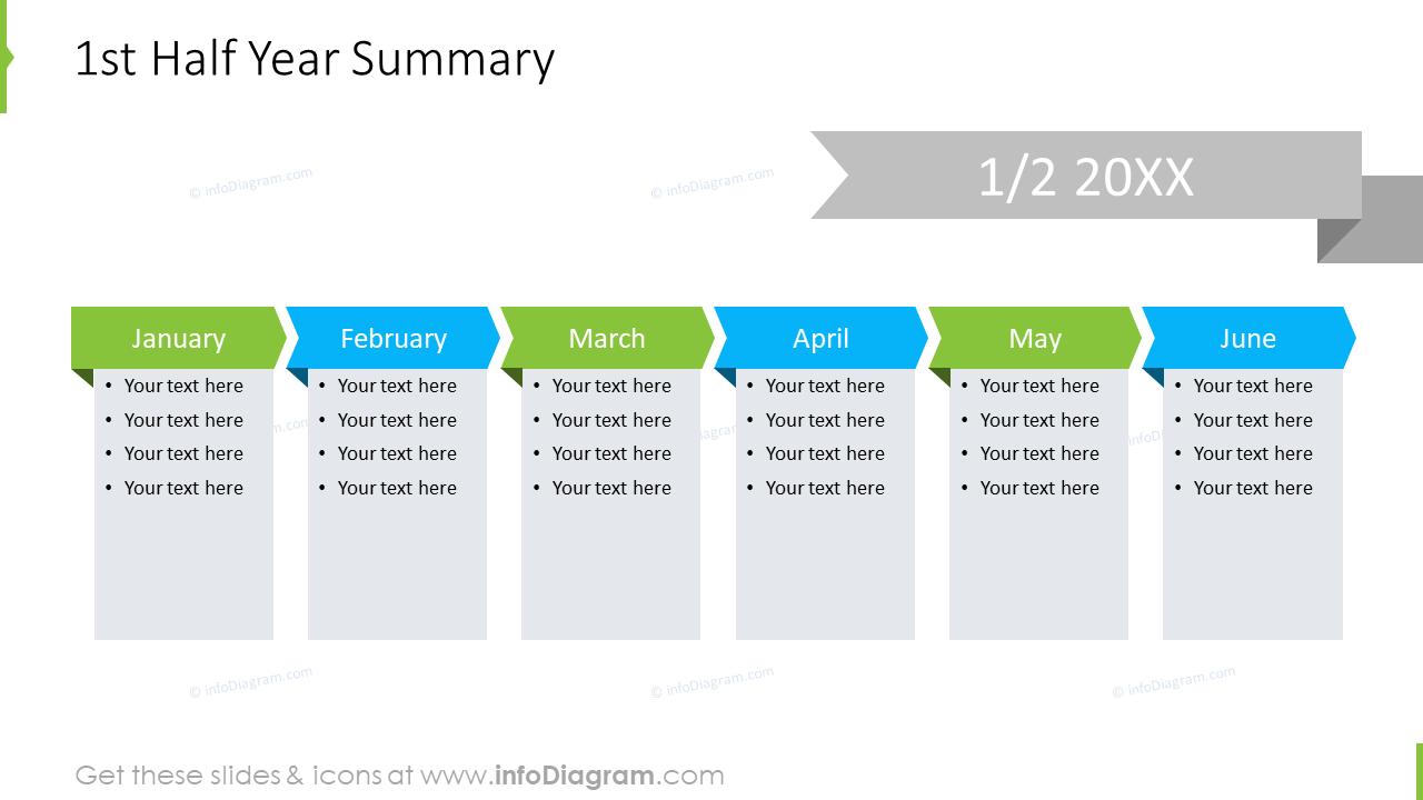 1st Half Year Summary slide