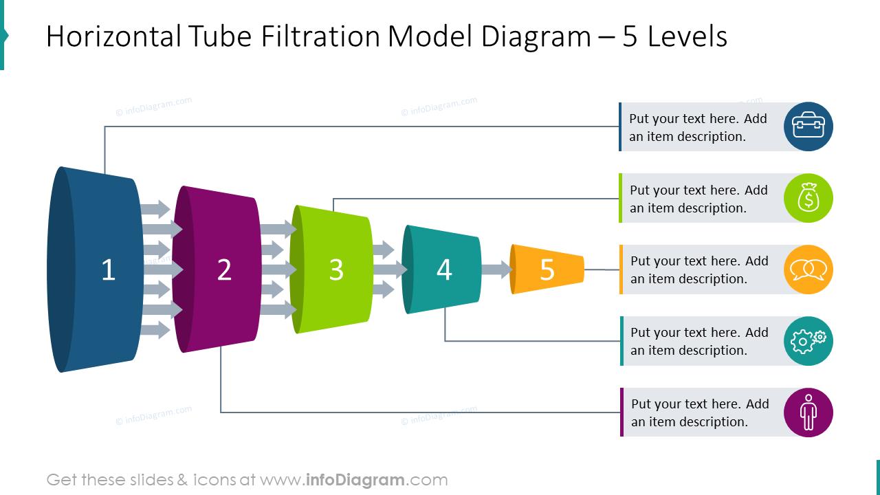 Horizontal tube filtration model diagram for 5 levels