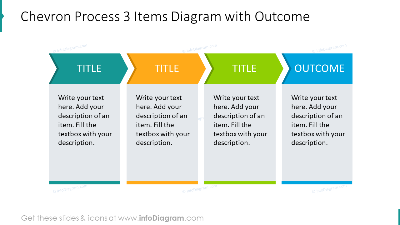 Chevron process 3 items diagram with outcome