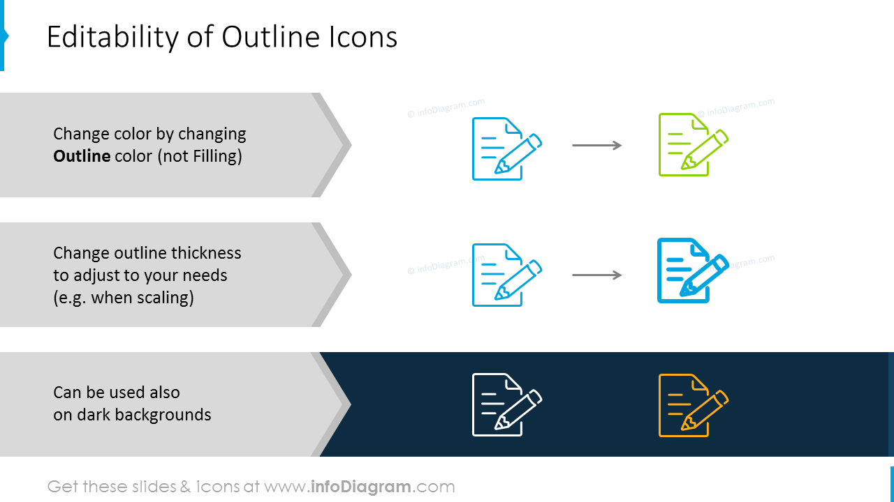 Editability of Outline Icons
