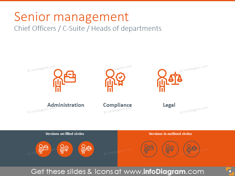 Head department icons: administration, complaints, legal