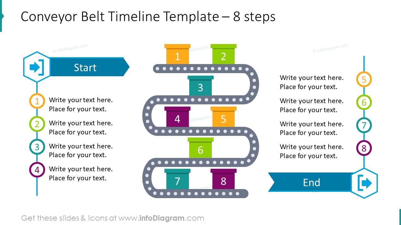 Conveyor belt timeline template for 8 steps