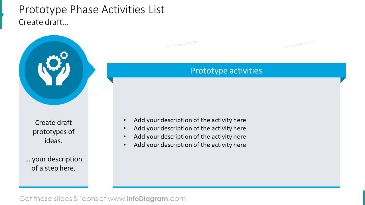 Prototype phase activities list