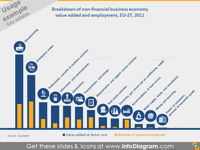business economy value infographics chart ppt icons