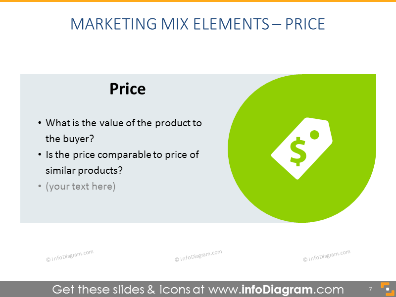 Price Definition - Describing Product Value and Competitors' Prices