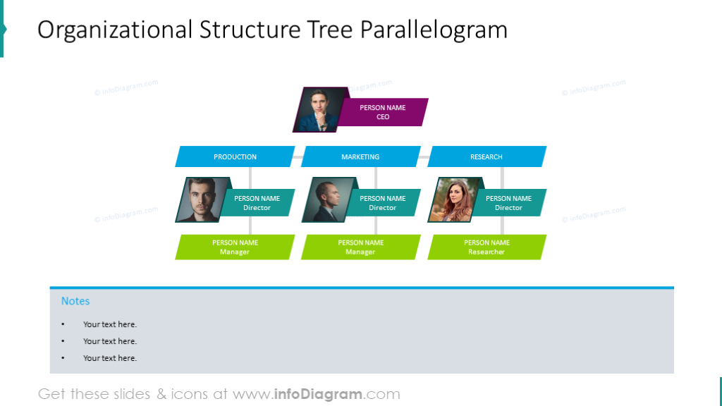 Organizational tree structure with a place for description
