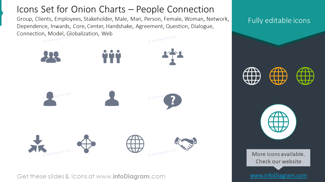 Onion charts set: people connection group, clients, employees