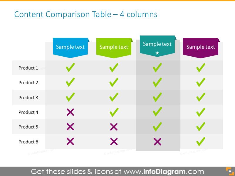 Content Comparison Tablefor 4 Columns