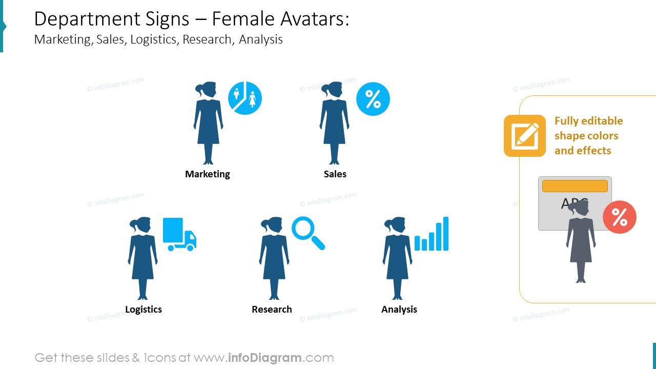 Department Signs – Female Avatars: