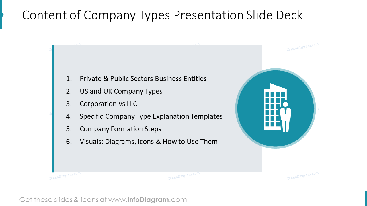 Content of company types presentation slide
