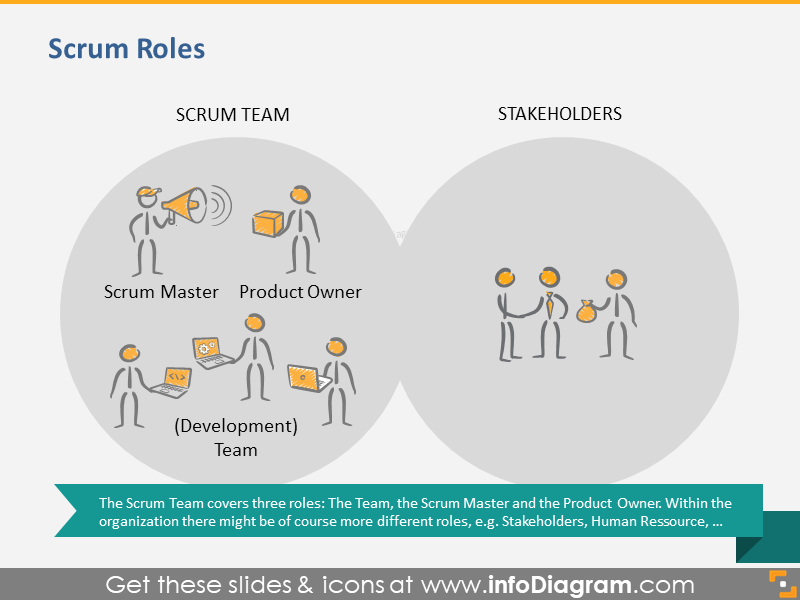 Scrum Roles: Scrum Team and Stakeholders Avatars