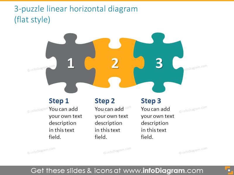 Horizontal 3-steps puzzle diagram
