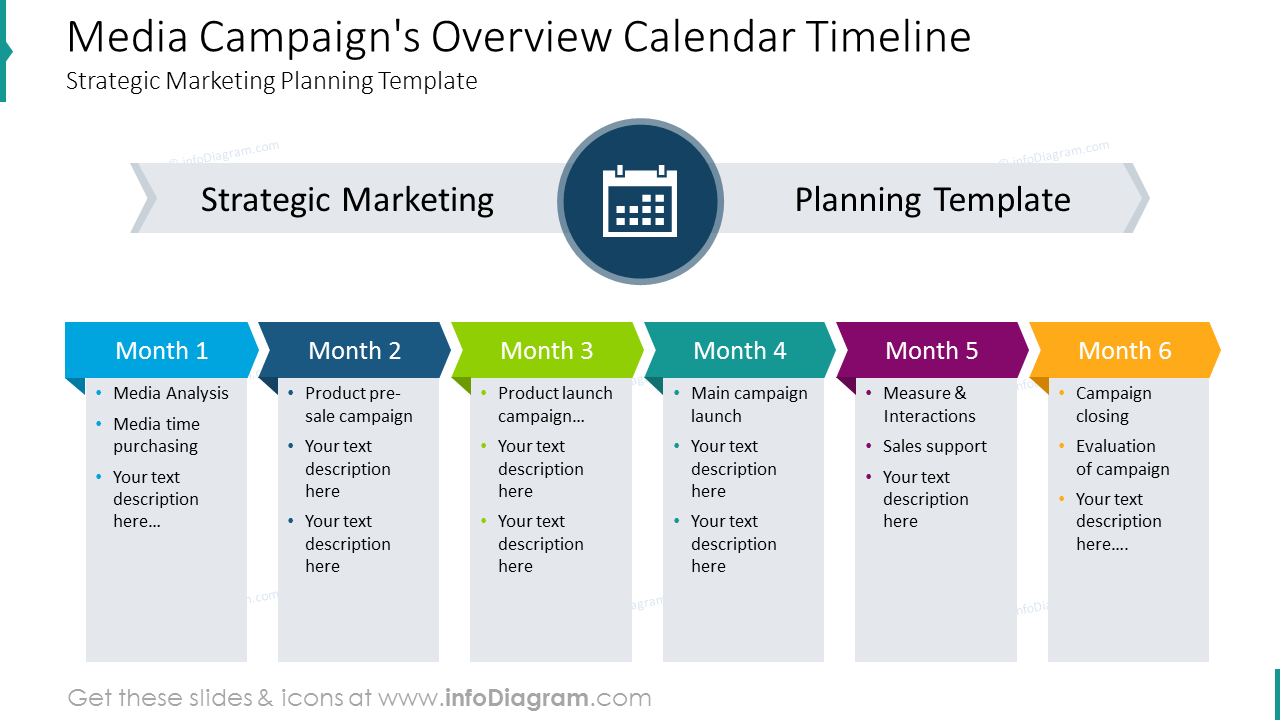 Media campaign's overview calendar diagram with description for each month