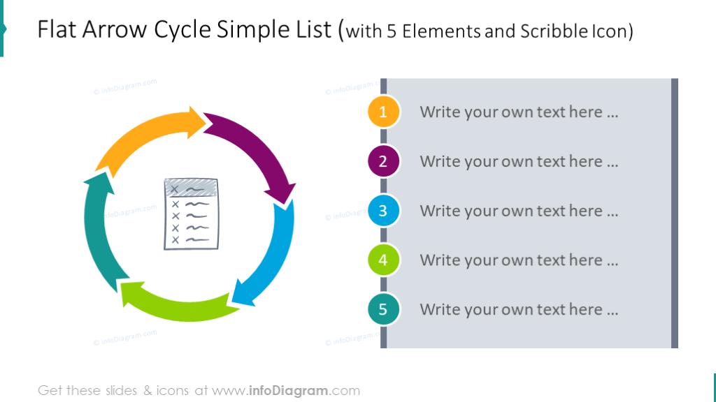 5 elements flat arrow cycle list with description