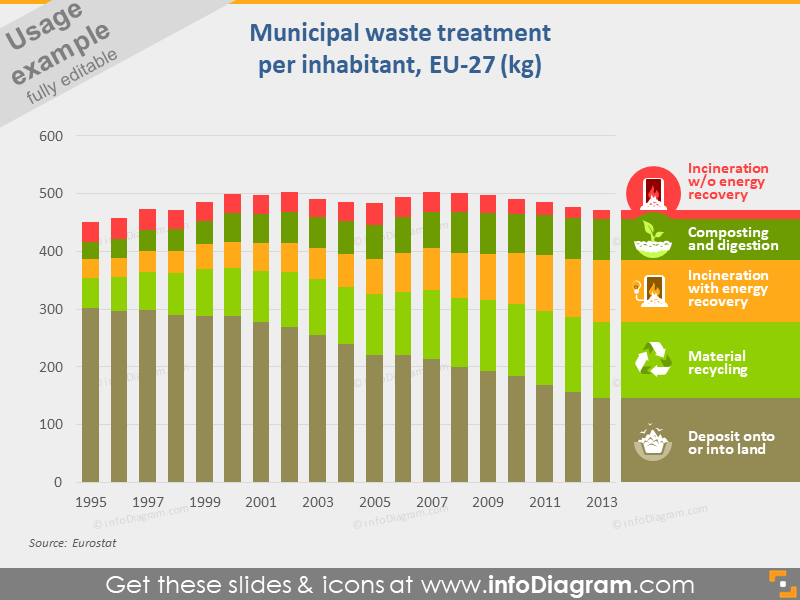 Municipal Waste Treatment per Inhabitant Slide